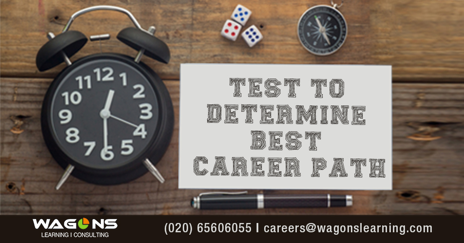 What Is Your Work Personality? Test Here